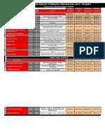 Tabela Preços 2011 Prepara Cursos
