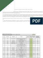 Приложение №1 к форме №3 ТКП_Техническое решение