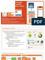 Part 1- Support Développement Mobile Natif Android