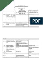 CRONOGRAMA T Y S 4B1 2020-III