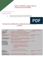 Empresario_social