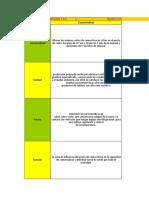 Tabla de Caracterizacion y Poster