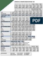 Tabla-Expensas-e-Impuestos-Envigado-2020