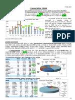 Comunicat Presa Piata Auto APR 2021 (1)