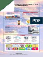 Envases Flexibles en La Industria Alimentaria