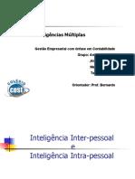 Inteligencias_Emocionais