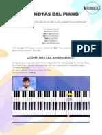 Musihacks - Las Notas Del Piano