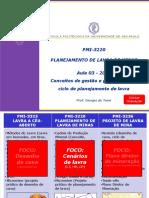 PMI3220 Aula 03 - Ciclo Planej Lavra (2020)