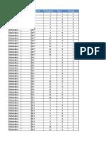 4° básico TABLA ESPECIFICACIONES OA5