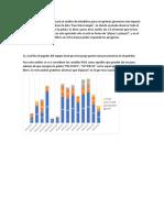 Trabajo_7_Mauricio_Peñaloza_-Curso_de_Big_Data