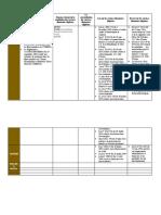 Recherche Sur Les SFD - Copie