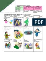 Les Expressions de Temps Exercice Grammatical Feuille Dexercices Guide Gram 6134