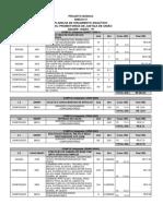 Composições p´roprias e complementares TP 02-2021