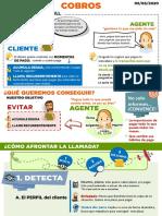 Infografía Cobros v1