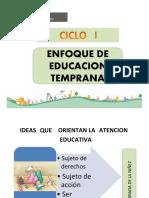 Enfoque_de_educacion_temprana PPT