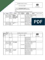 Plan de Trabajo de Servicio de Policia Unidad III