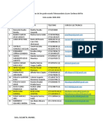 Direcotorio Tercero B 2020-2021