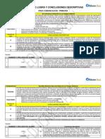 conclusiones descriptivas y niveles de logro de primaria- EducarPerú