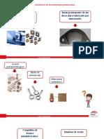 Características de los materiales pulvurentos.docx-ANALUZ