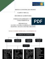 caracteristicasdeformasdeexpresin-140911222827-phpapp01