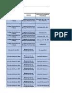 Matriz Identificación de Requisitos Legales