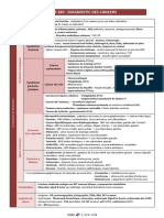 Item 289- Diagnostic Des Cancers