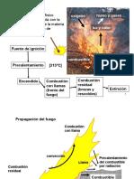 03_Principios_manejo_del_fuego