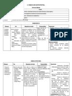 Farmacología gastrointestinal y antiheméticos