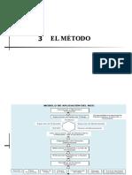 03 El Metodo
