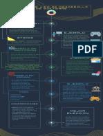 ciclos de vida del desarrollo de software