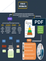 Fundamentos de Sistemas de información