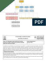 AP1 Cenários e Diagnósticos Setoriais de Mercado_Maiara