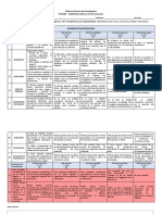 Rúbrica Informe_2021_1