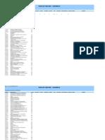 Plan de Cuentas Electroinca3470