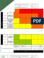 Csst-04 Metodología Iperc- Tabla Evaluación Riesgos (2)