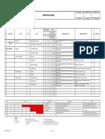 Gbk Fm Hes 09 Identifikasi Hazard Div. Efc - Identifikasi Hazard - Dept. Fabrikasi Blasting Painting