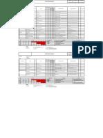 Gbk Fm Hes 09 Identifikasi Hazard Div Efc - Fabrikasi