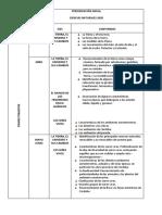 PERIODIZACIÓN ANUAL  cs nat y soc4TO A Y B 2020