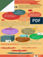Infografico - Inovação 2