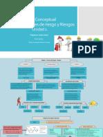 Mapa conceptualPeligros, factores de riesgo y riesgos