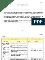 地理科國家安全教育課程框架 (中一至中六)