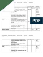 Planificacion Anual de Introduccion a La Quimica Elizabet Lavado 4to a y b Secundaria 21