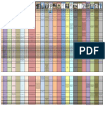 Comparision of HUMANOID feb 2011