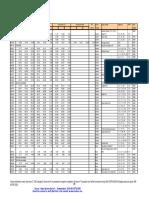 FED-STD-595 REV.C_Part21