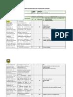 Planificación de 7° basico Ciencias Naturales.