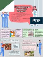 Infografia Medicina