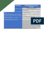 IMPEDIMENTOS DEL NOTARIO PARA ACTUAR (2)
