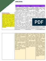 MATRIZ DE COMPETENCIAS, CAPACIDADES, ESTANDARES Y DESEMPEÑOS ok originL (1)