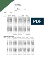 Depreciación Linea recta y doble saldo decreciente clase