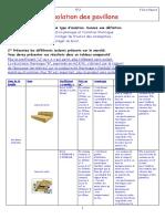 Les-differents-types-d-isolants1